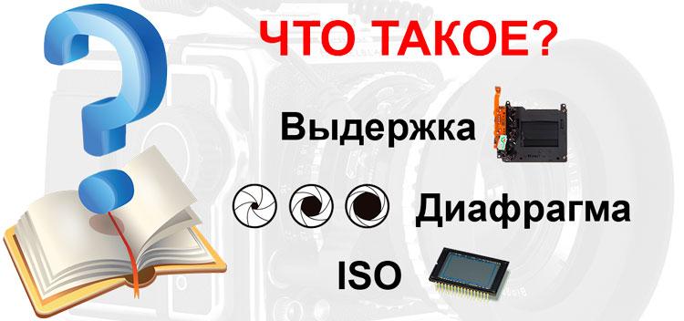 Выдержка диафрагма ISO
